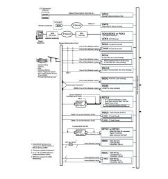 universal slot pcbs functional block diagrams toshiba strata ctx100 user manual page 37 100 [ 954 x 1235 Pixel ]