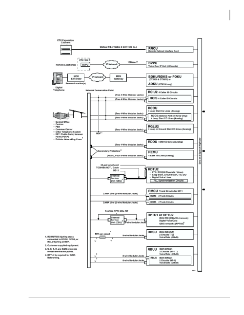 small resolution of universal slot pcbs functional block diagrams toshiba strata ctx100 user manual page 37 100