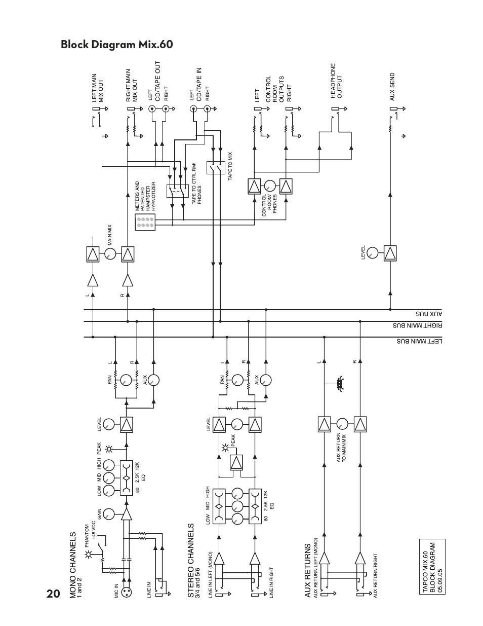 Block diagram mix.60, 20 block diagram mix.60, Mono
