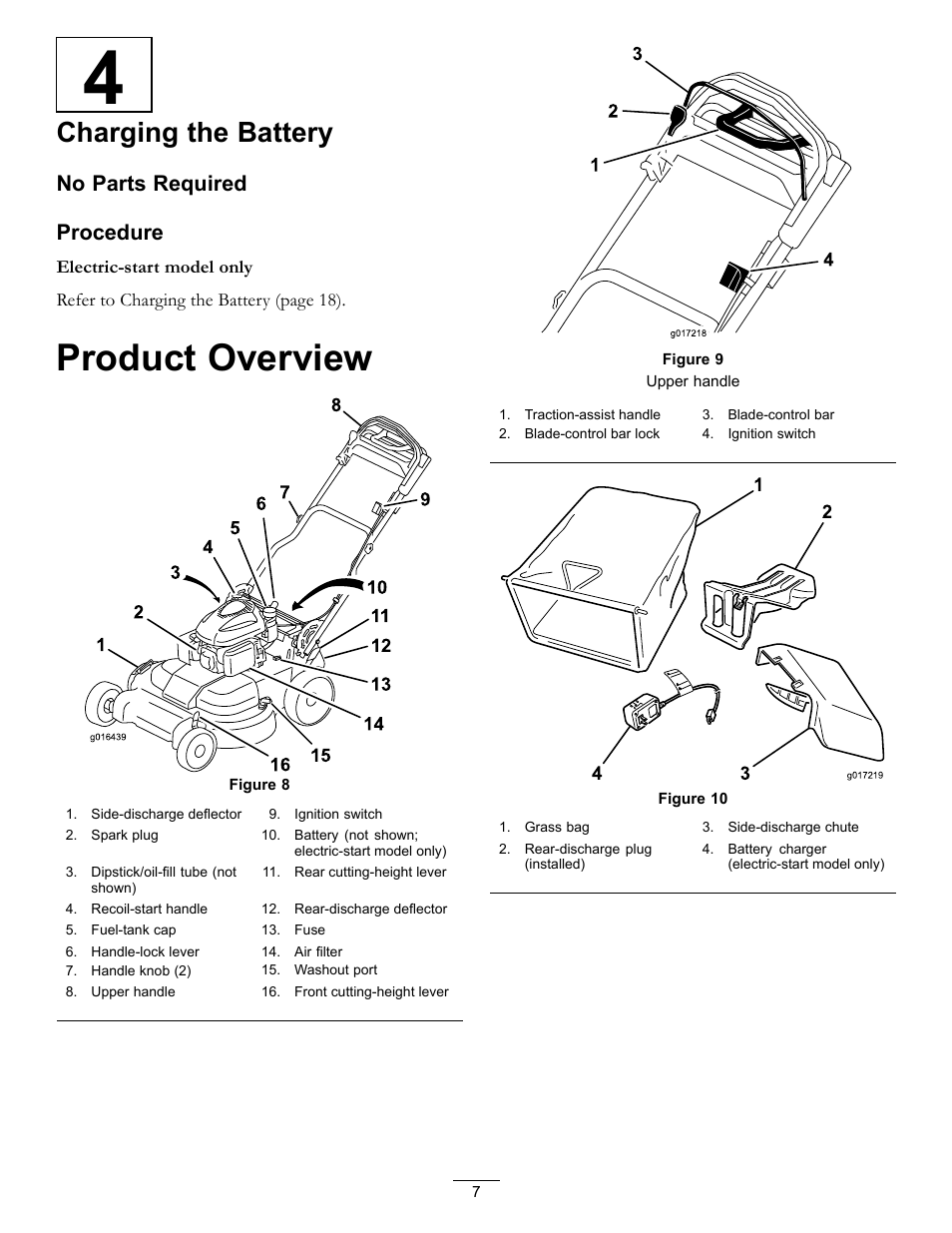 Product overview, Charging the battery, No parts required