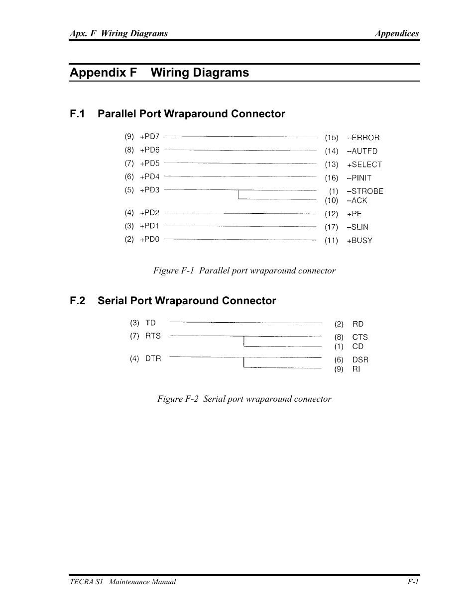 hight resolution of appendix f wiring diagrams parallel port wraparound connector serial port wraparound connector toshiba tecra s1 user manual page 265 268