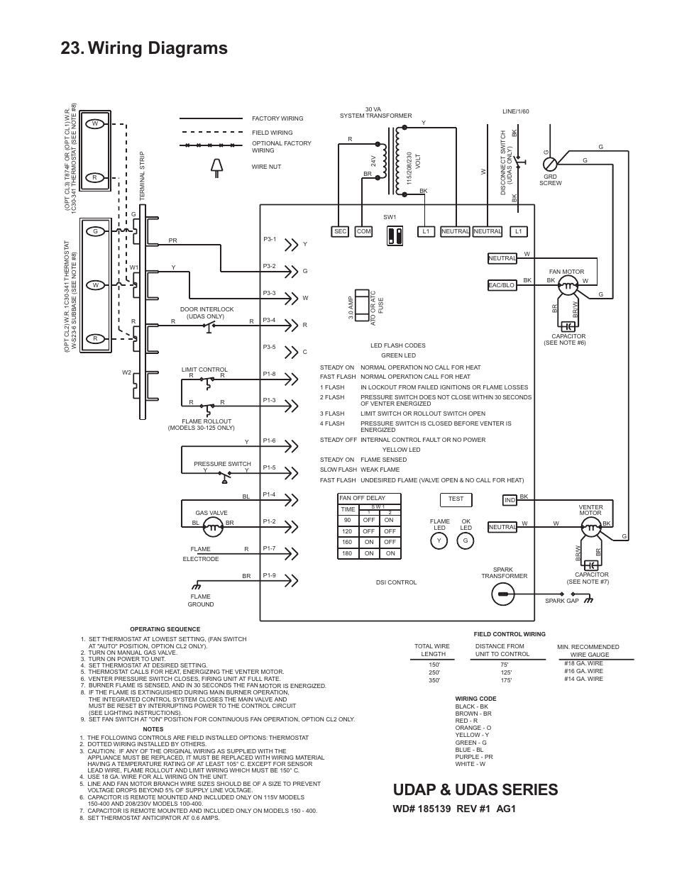hight resolution of wiring diagrams udap udas series thomas betts udap user manual page 23 36