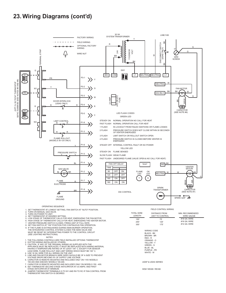 hight resolution of  built buses logo thomas college wiring diagrams cont d thomas betts udap user manual page