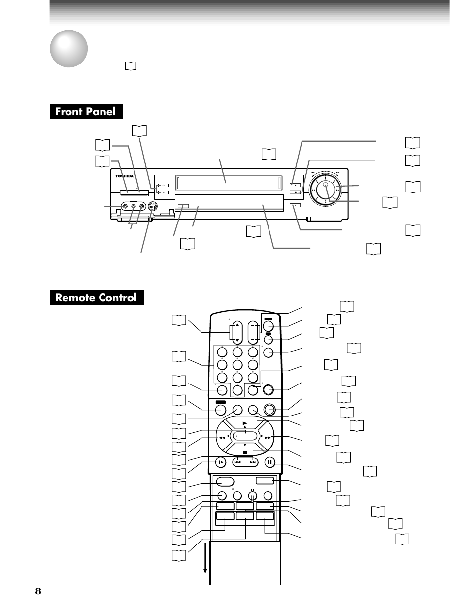 Introduction, Identification of controls, Front panel