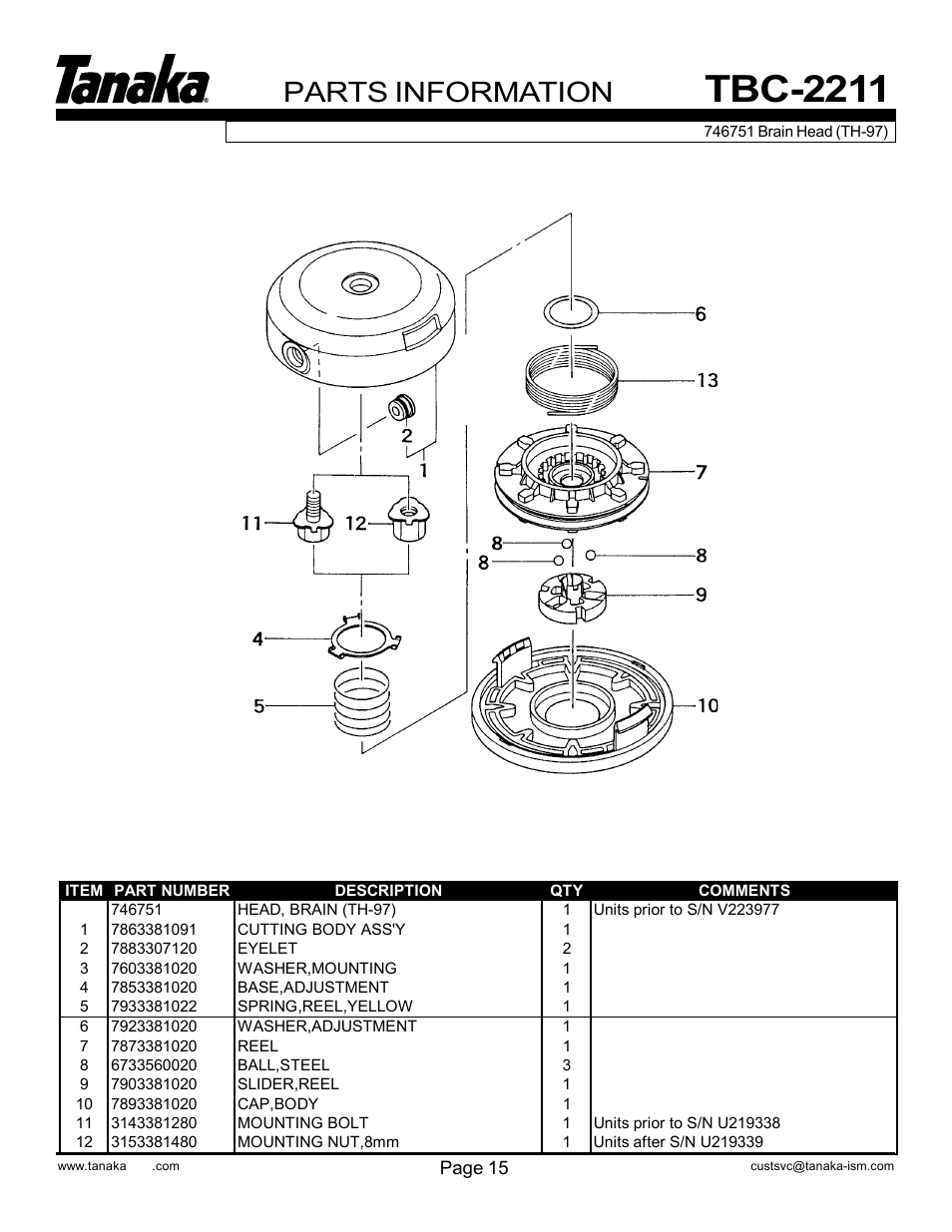 Cutting head (brain 97), Tbc-2211, Parts information