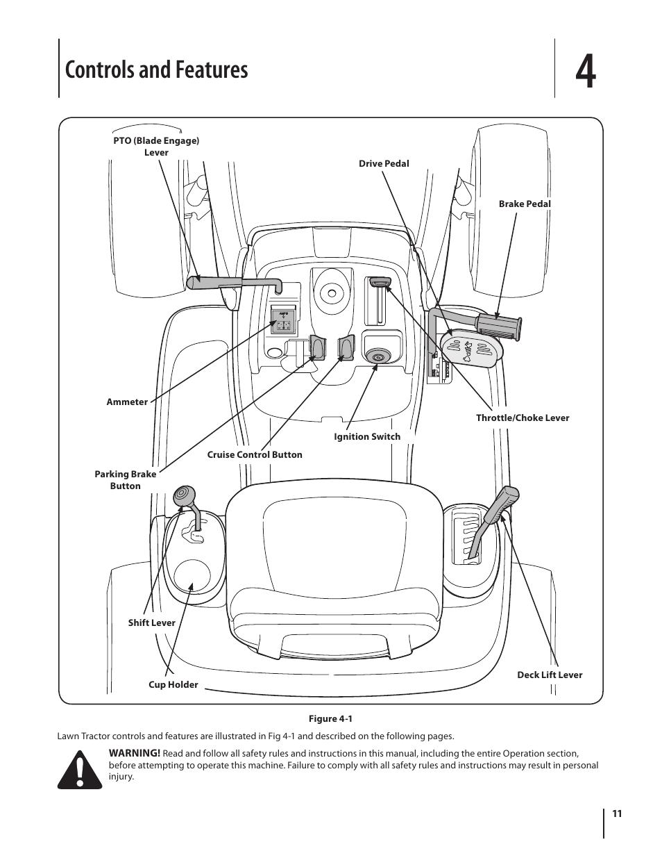 Troy Bilt Bronco Wiring Diagram Manual Guide