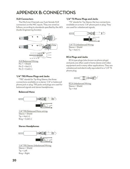 small resolution of unbalanced 1 4 jack wiring