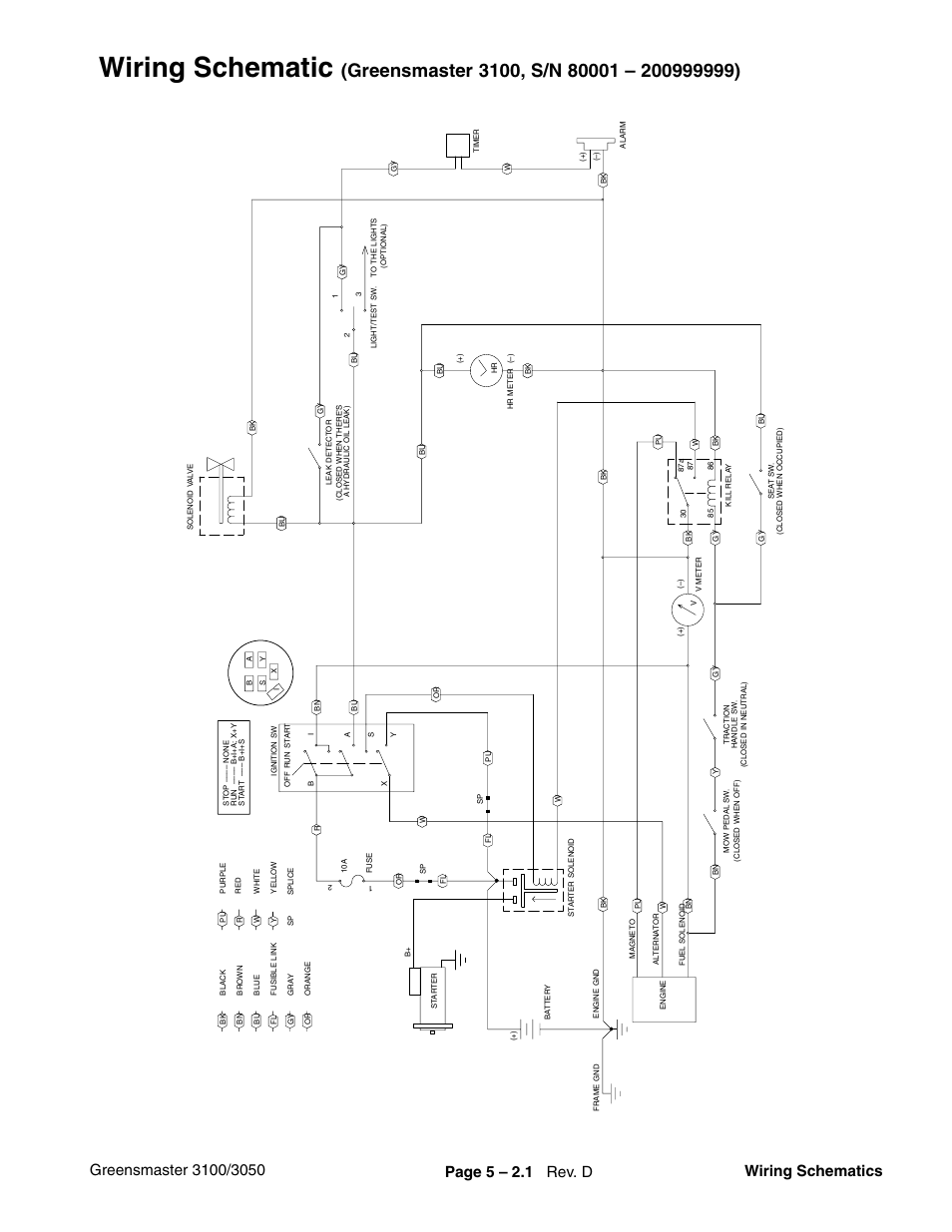 medium resolution of wiring schematic toro greensmaster 3100 user manual page 103 234