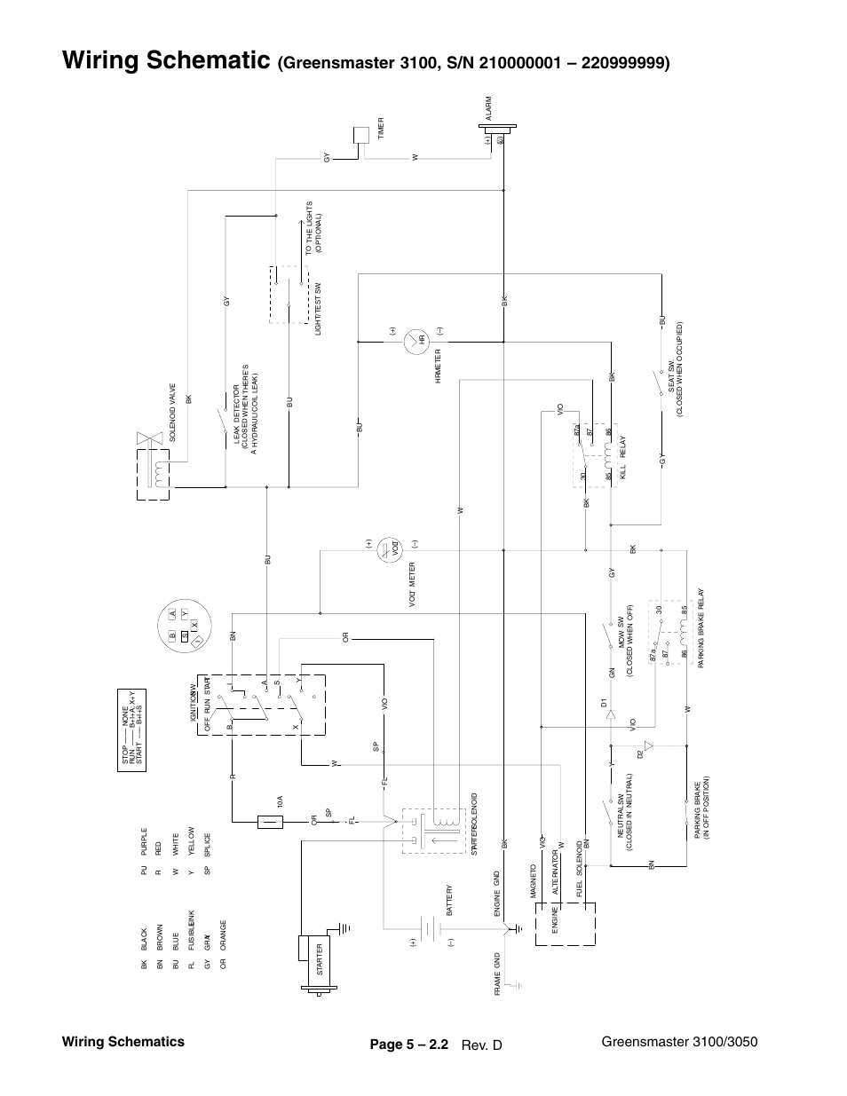 hight resolution of toro wiring diagram wiring diagram article review toro wiring diagram