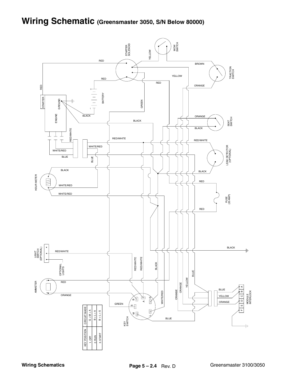 hight resolution of wiring schematic toro greensmaster 3100 user manual page 106 234toro schematics 10