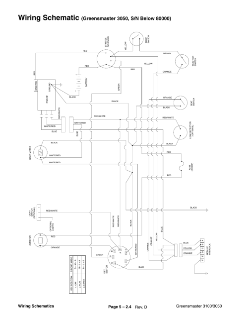 small resolution of wiring schematic toro greensmaster 3100 user manual page 106 234toro schematics 10
