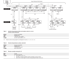control wiring diagram toshiba super modular multi hfc r 410a user manual page 36 108 [ 954 x 1350 Pixel ]