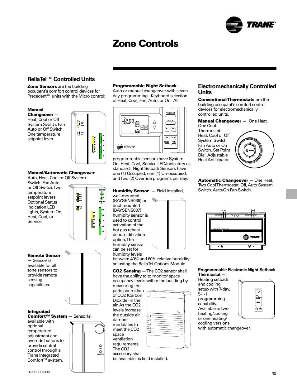 Zone controls, Controls, Reliatel™ controlled units