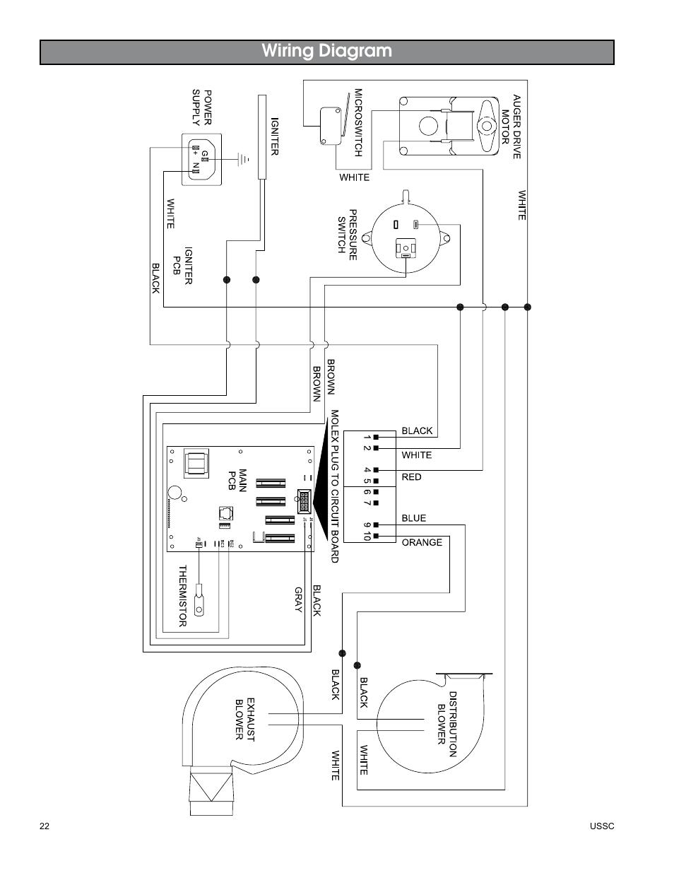 medium resolution of wiring diagram united states stove company king ashley pellet stove 5500m user manual