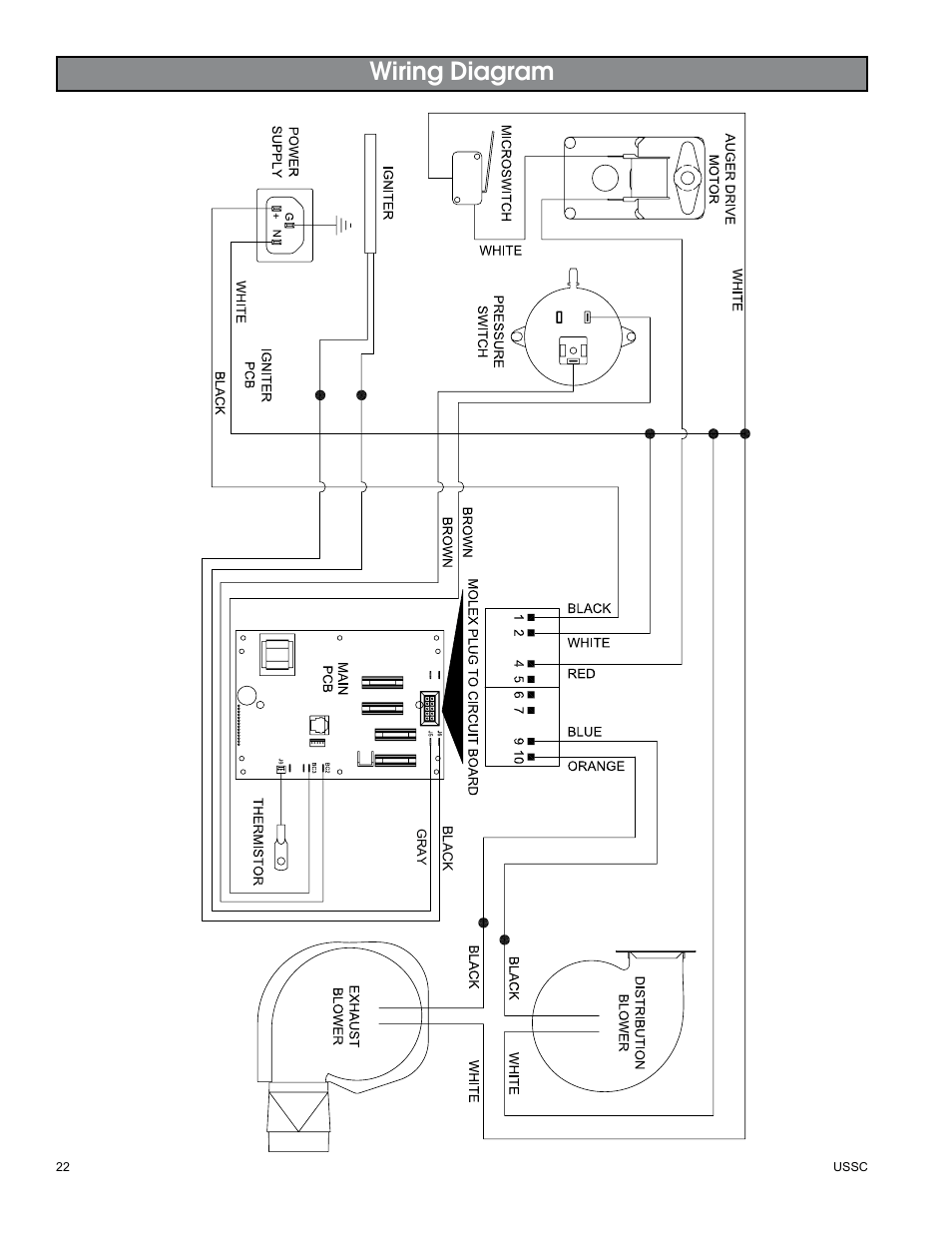 hight resolution of wiring diagram united states stove company king ashley pellet stove 5500m user manual