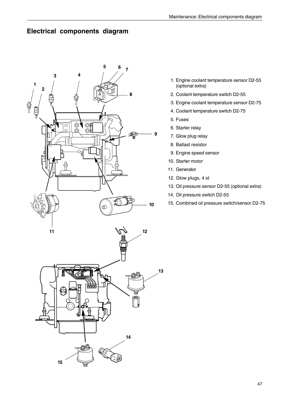 hight resolution of electrical components diagram volvo penta d2 75 user manual page 49 68