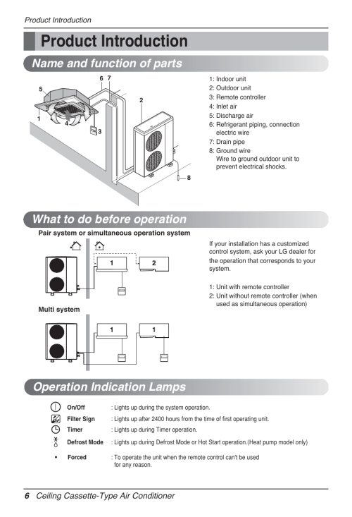 small resolution of product introduction operation indication lamps lg amnh12gtra0 user manual page 6 39