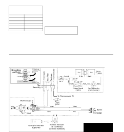 installation wiring diagram tara optional remote control waterford appliances t25 lp user manual page 28 36 [ 954 x 1235 Pixel ]