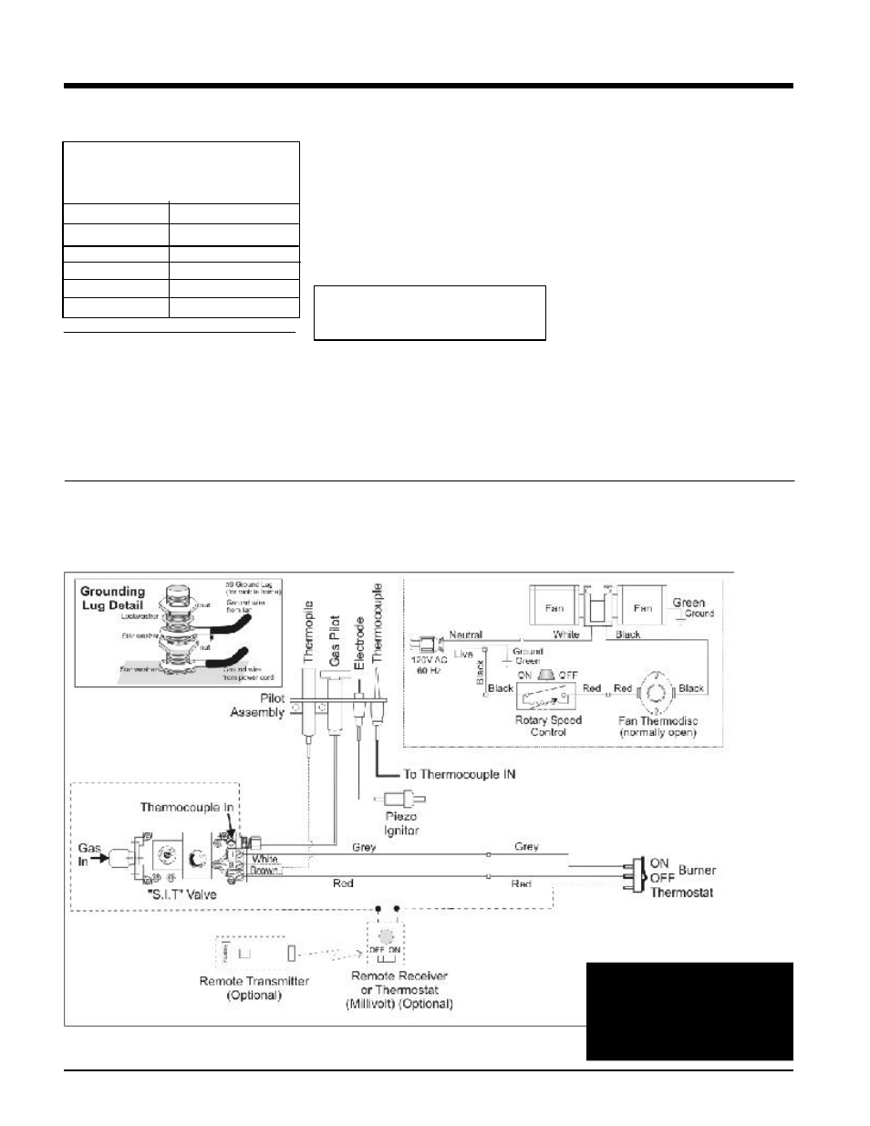 hight resolution of installation wiring diagram tara optional remote control waterford appliances t25 lp user manual page 28 36