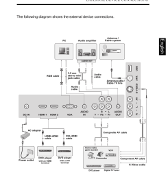 english external device connections westinghouse ld 3260 user manual page 24 66 [ 954 x 1352 Pixel ]