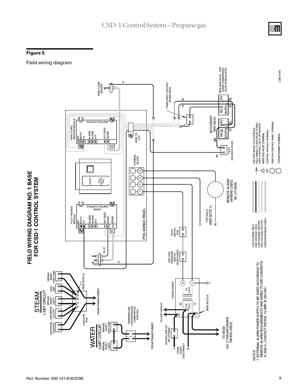 Csd-1 control system