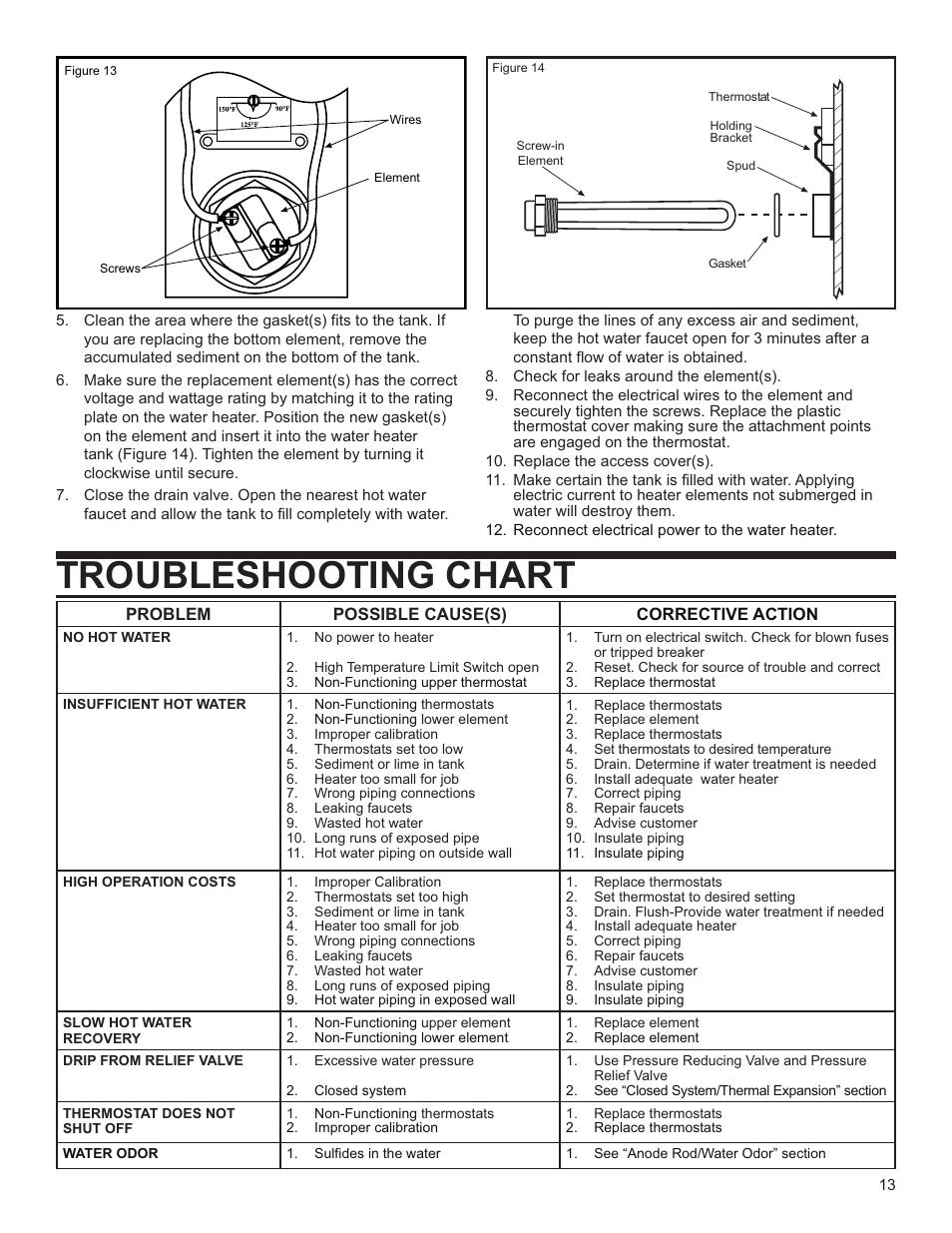 medium resolution of whirlpool hot water heater thermostat wiring