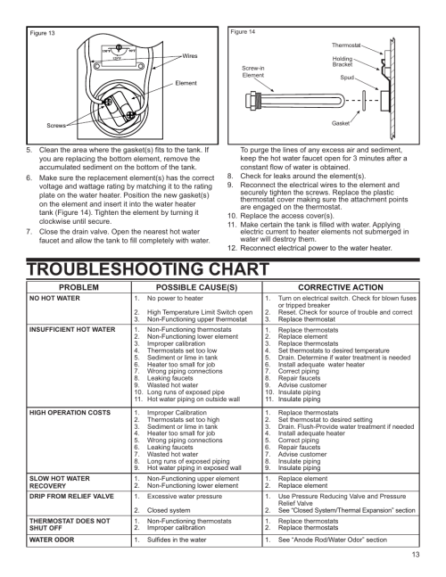 small resolution of whirlpool hot water heater thermostat wiring