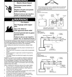 warning electrical requirements whirlpool e2f65hd045v user manual page 5 16 [ 954 x 1235 Pixel ]