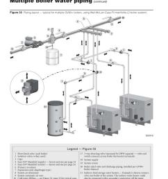 multiple boiler water piping gv90 boiler manual weil mclainmultiple boiler water piping gv90 [ 954 x 1235 Pixel ]