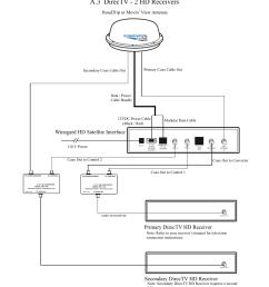 winegard hd satellite interface primary directv hd receiver secondary directv hd receiver roadtrip [ 954 x 1235 Pixel ]