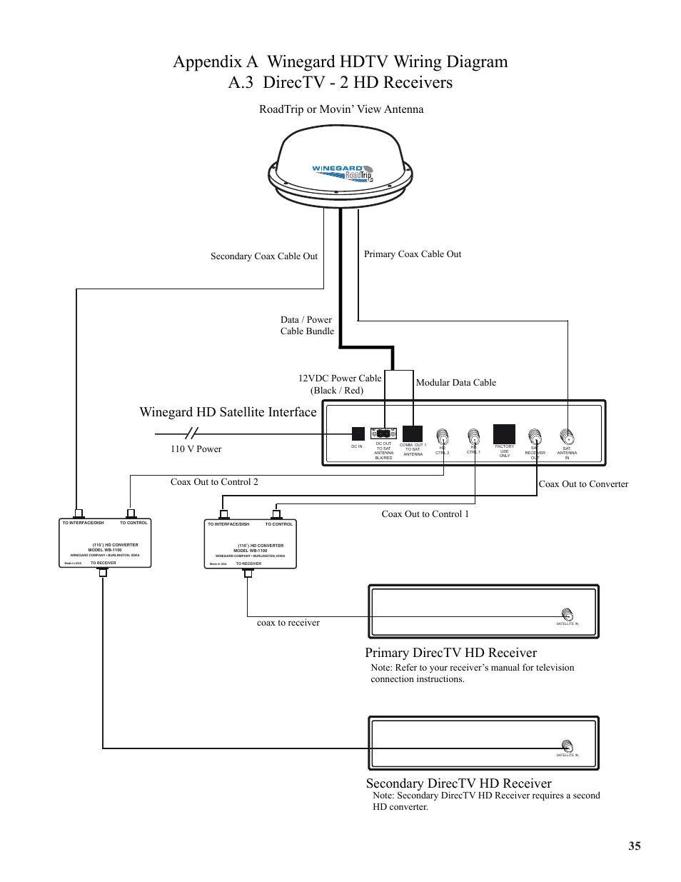 hight resolution of winegard hd satellite interface primary directv hd receiver secondary directv hd receiver roadtrip