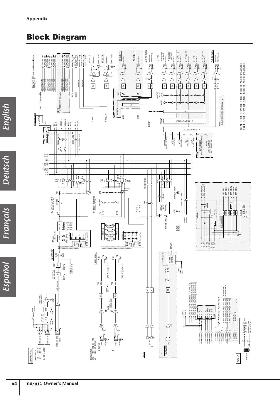 Block diagram, English deutsch français español, Appendix