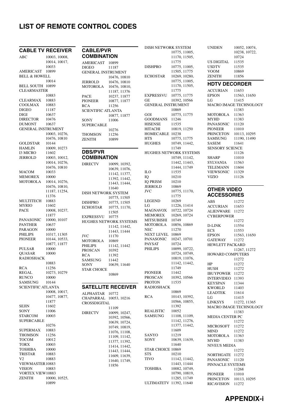 List of remote control codes, Appendix-i list of remote
