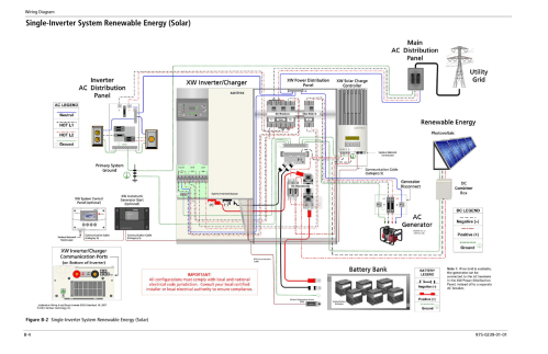small resolution of xantrex inverter charger wiring diagram free download marine battery bank wiring diagram xantrex 458 inverter wiring