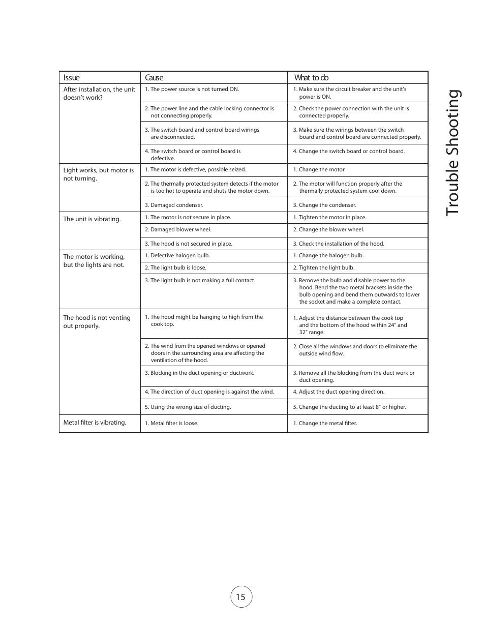 Zephyr User Manual