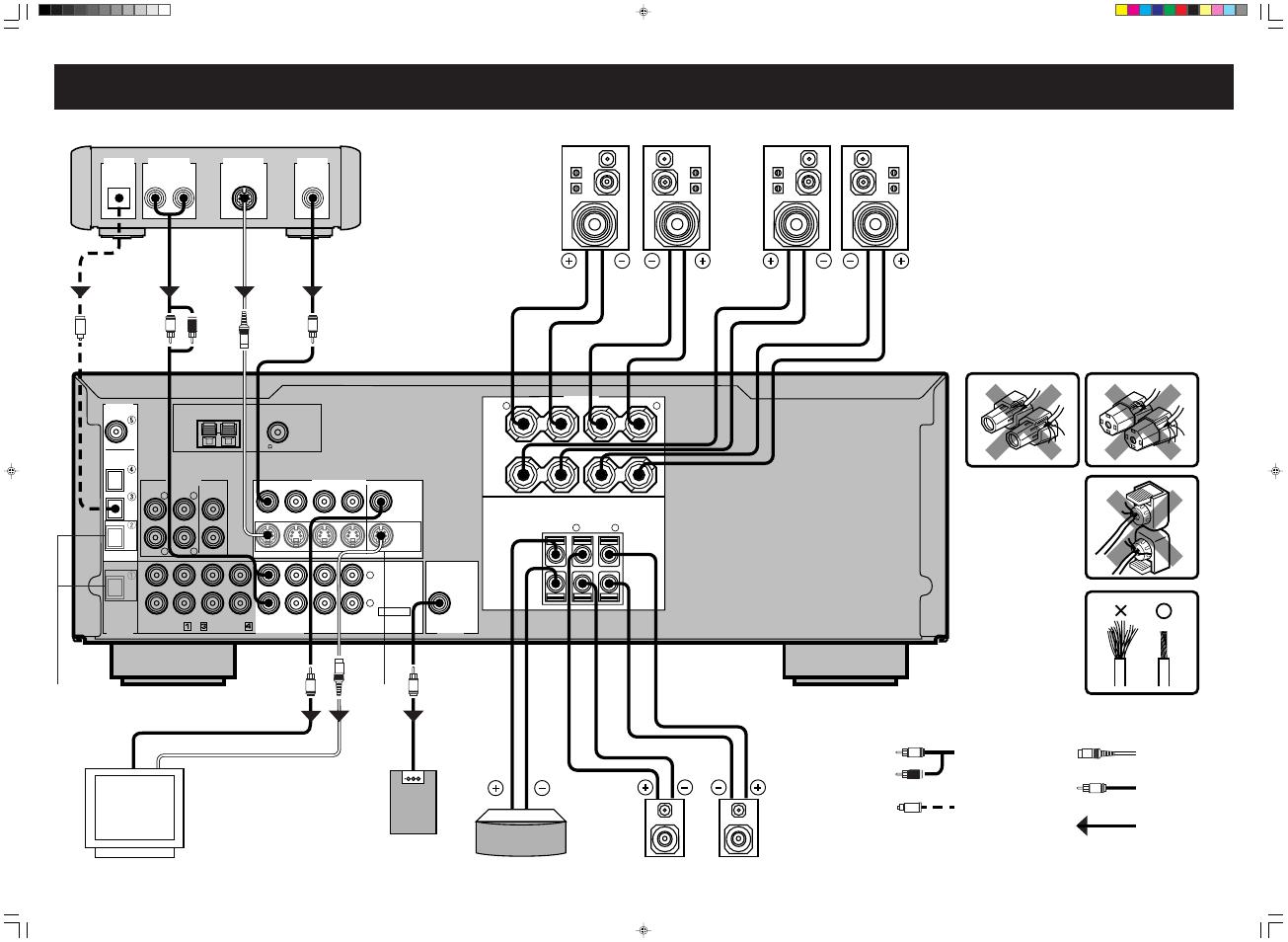 Connection guide, Center speaker subwoofer system video