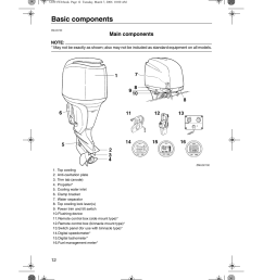 basic components main components yamaha lf225 user manual page 18 94 [ 954 x 1351 Pixel ]