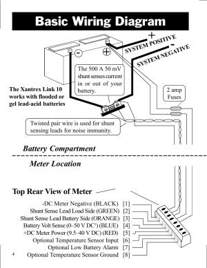 Basic wiring diagram, Top rear view of meter, Battery