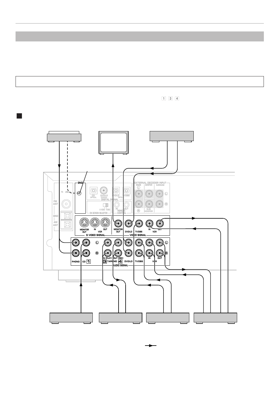 medium resolution of yamaha receiver rx v795 pdf page preview array connections audio video source equipment basic connections rh manualsdir com