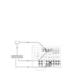 array english preparation yamaha rx v795 user manual page 21 92 rh manualsdir com [ 954 x 1351 Pixel ]