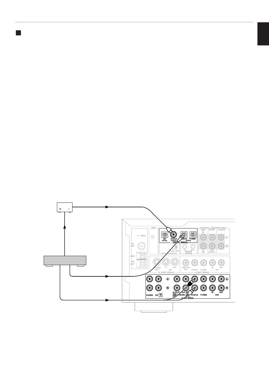 hight resolution of  array english preparation yamaha rx v795 user manual page 21 92 rh manualsdir com
