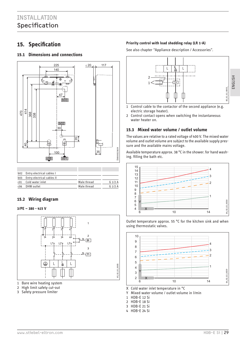 medium resolution of storage heater wiring diagram best wiring diagram storage heater wiring diagram storage heater wiring diagram