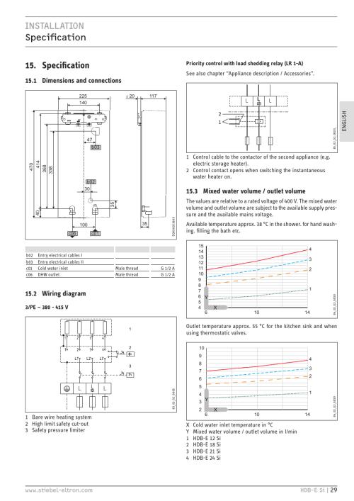 small resolution of storage heater wiring diagram best wiring diagram storage heater wiring diagram storage heater wiring diagram