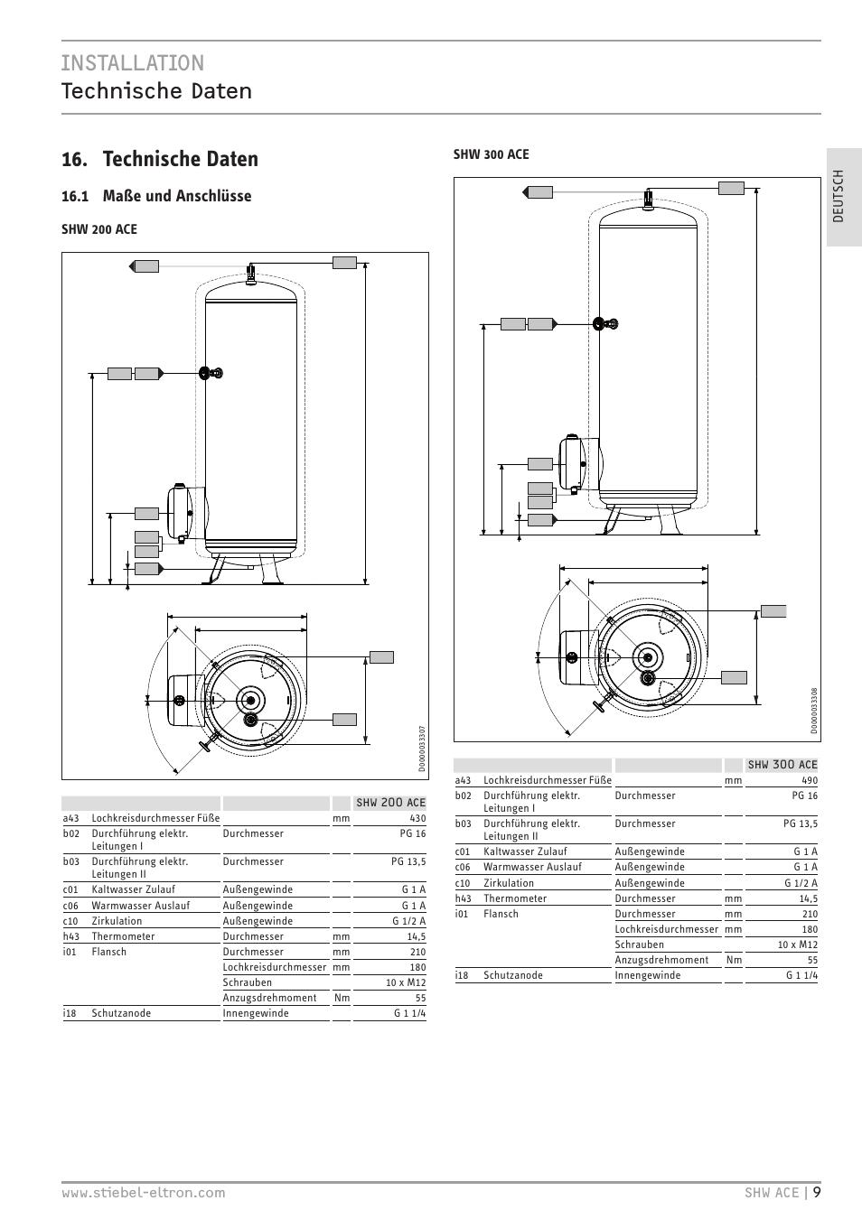 Installation technische daten 16. technische daten, 1 maße