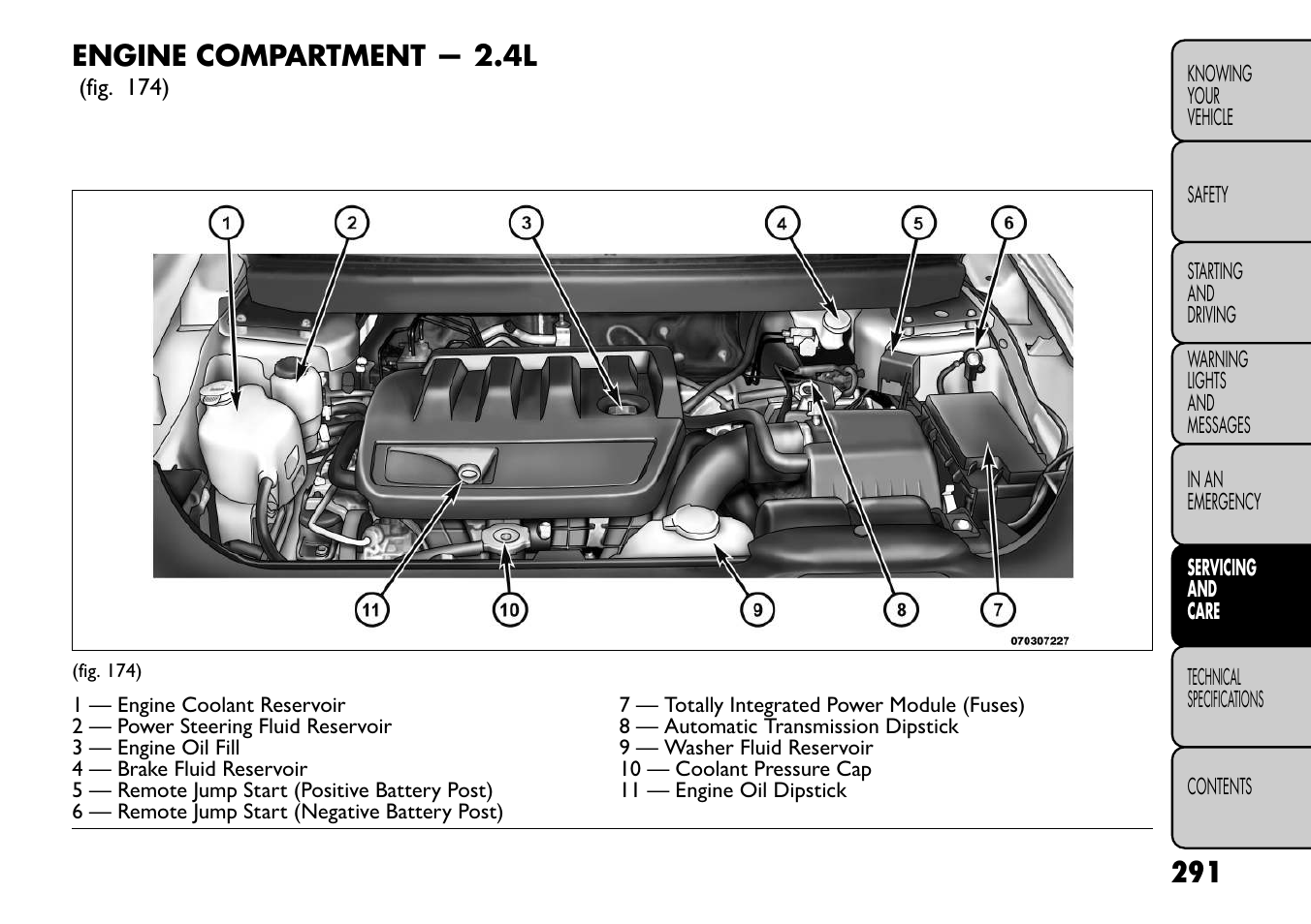 hight resolution of fiat engine coolant