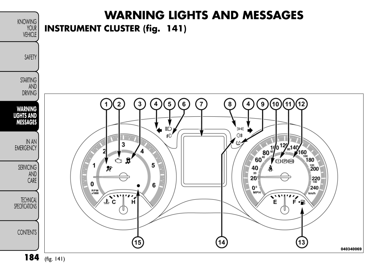 Warning lights and messages, Instrument cluster (fig. 141