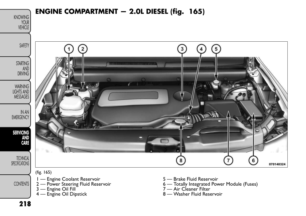 medium resolution of fiat engine coolant