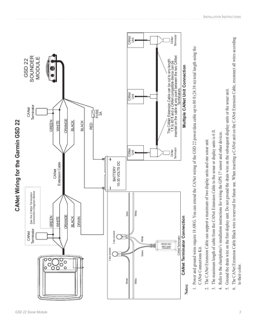 small resolution of canet w iring for the garmin gsd 22 gsd 22 sounder module