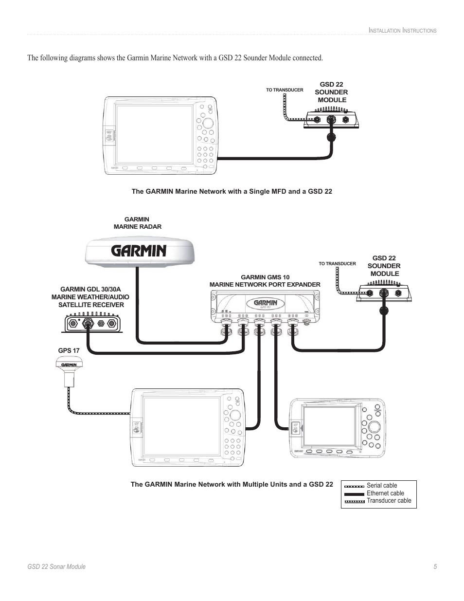 Garmin Marine Chartplotter Wiring Diagram. . Wiring Diagram on