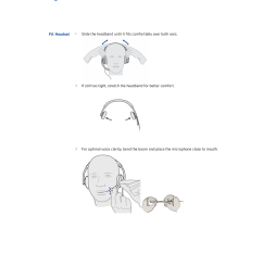 wearing your headset fit headset plantronics blackwire c520 user manual page 6  [ 954 x 1235 Pixel ]
